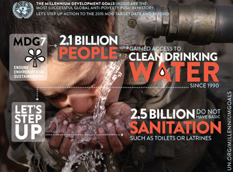 Millennium Development Goal 7 (Ensure Environmental Sustainability),  Target 7.c: halve, by 2015,: the proportion of the population without sustainable access to safe drinking water and basic sanitation.